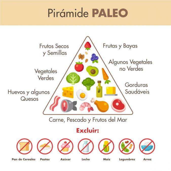 Dieta paleo: el retorno a una alimentación más natural